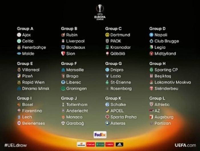 Βατοί όμιλοι για ΠΑΟΚ και Αστέρα στο Europa League