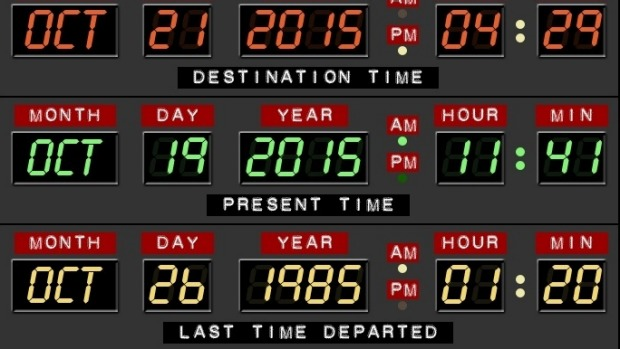 Back to the Future ΙΙ σήμερα!