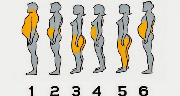Γιατί το λίπος συσσωρεύεται σε αυτά τα 6 σημεία