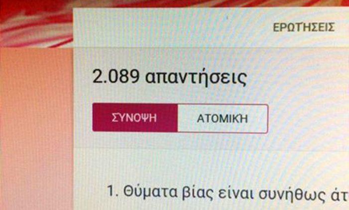 Κέντρο Συμβουλευτικής Γυναικών Δήμου Καστοριάς: Τεράστια συμμετοχή στο ερωτηματολόγιο για τη βία στις σχέσεις