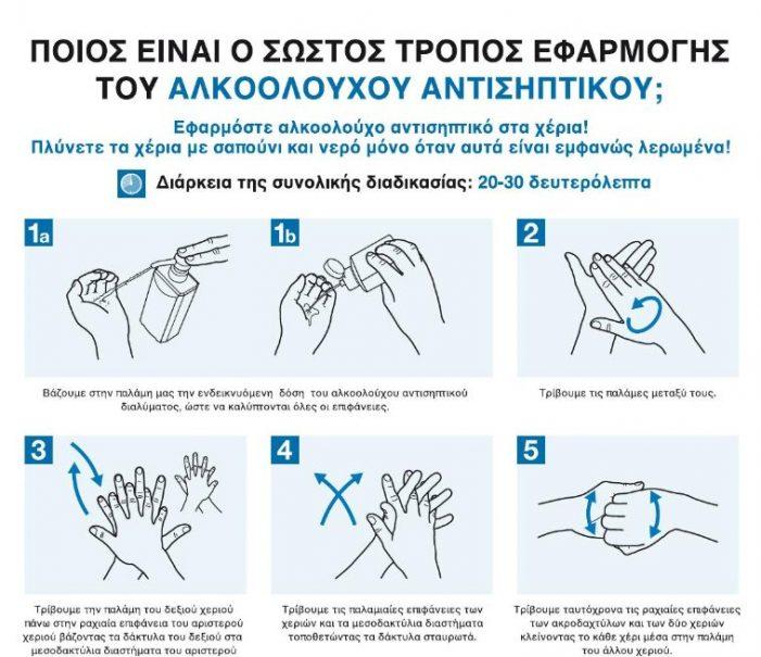 Προληπτικά μέτρα για να μειώσουμε την πιθανότητα νόσησης από γαστρεντερίτιδα