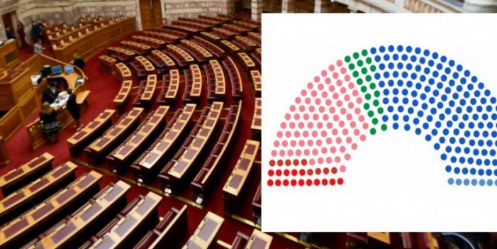 Εθνικές εκλογές 2019: Πόσες έδρες παίρνουν τα κόμματα