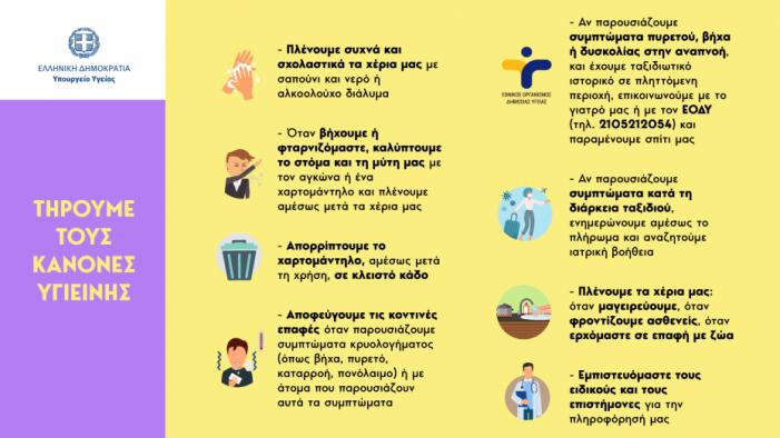 Ο Δήμος Καστοριάς ενημερώνει για τον κορωνοϊό