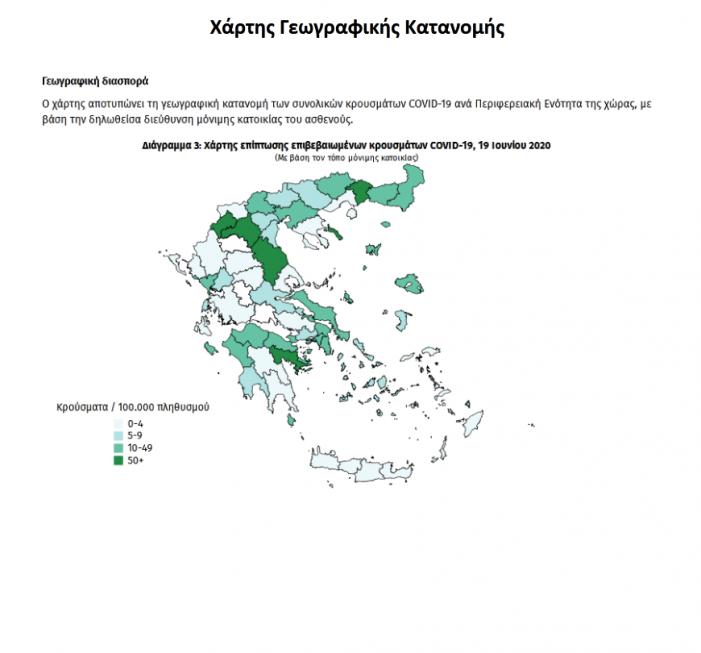 Επιστολή Αντιπεριφερειάρχη Καστοριάς στον ΕΟΔΥ για Απεικόνιση Χάρτη Επιβεβαιωμένων Κρουσμάτων Covid-19